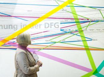 designatics – DFG